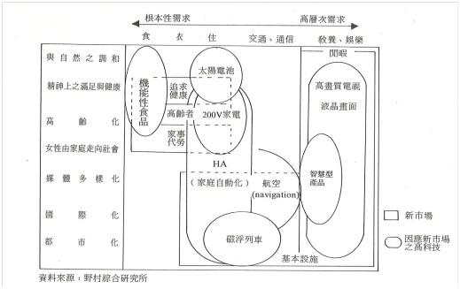 电路 电路图 电子 原理图 519_327